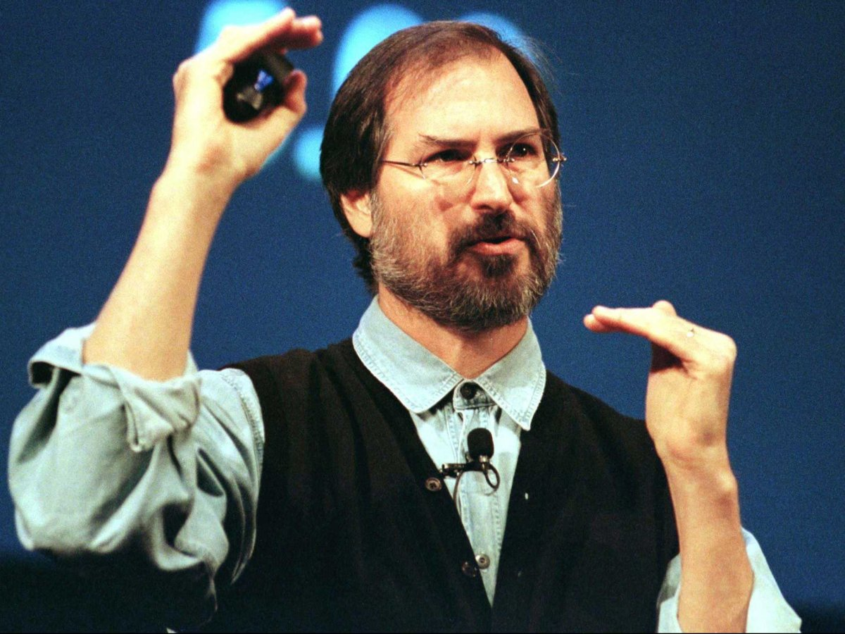 steve jobs profile Six sigma leadership profile: apple may 8th, 2017 steve jobs dropped out of reed college, oregon, in early 1974he then pursued a brief career with the atari corporation designing video games.