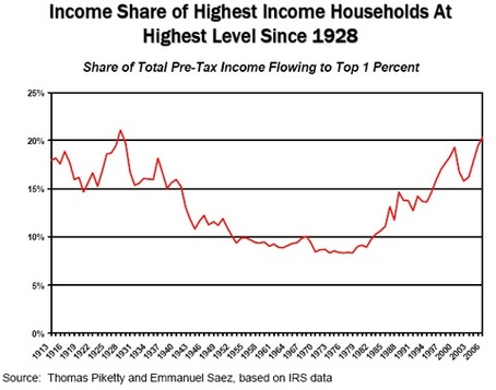 inequalitygraph.jpg