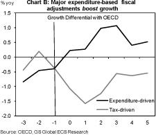 expendituregraph.jpg