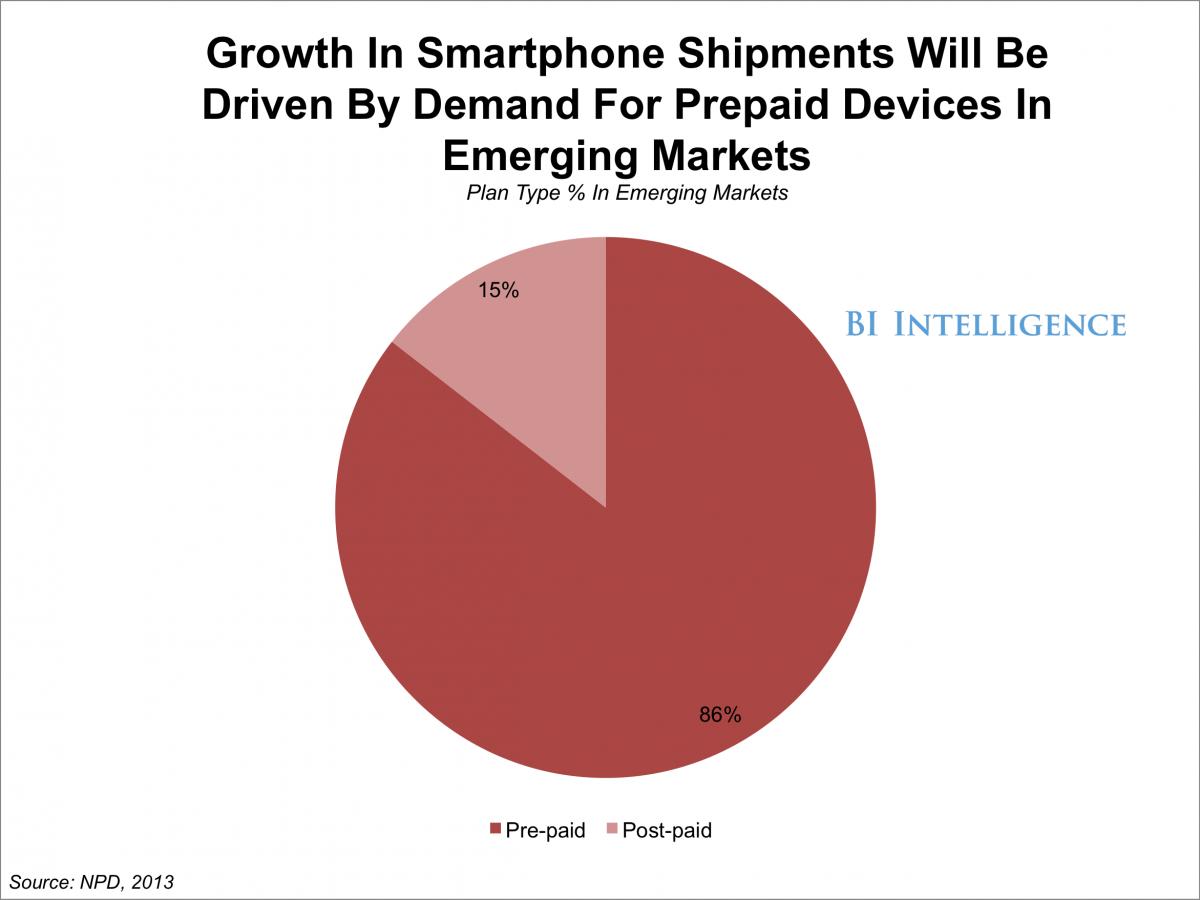 BII_EmergingMarkets_Upgrades