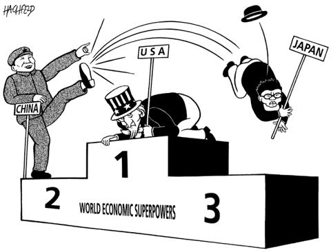 Economic Superpowers