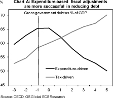 expendituredebt.jpg