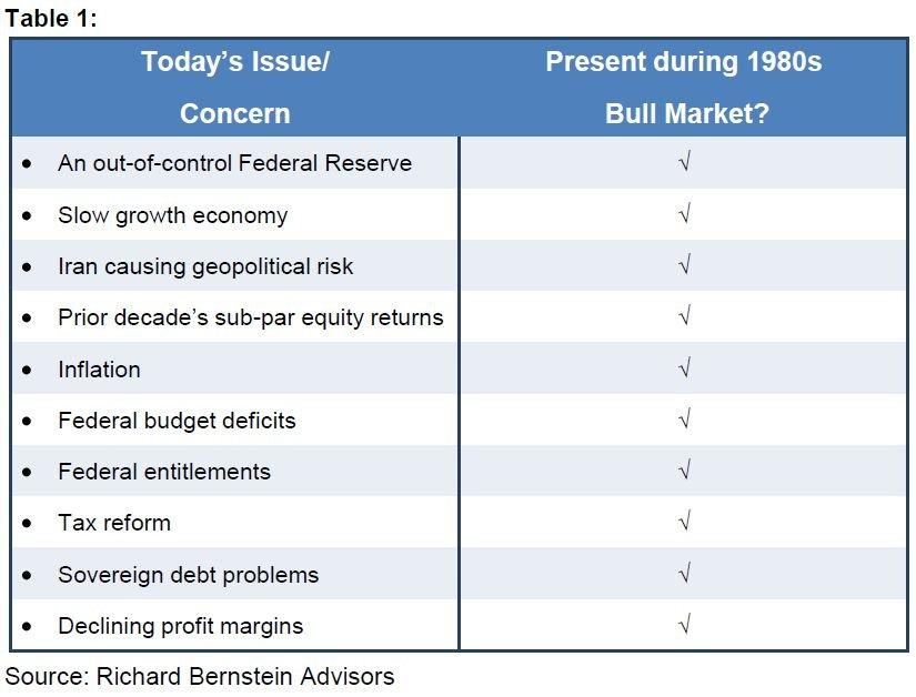 richard bernstein bull