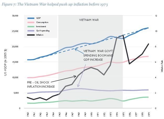 economy war essay
