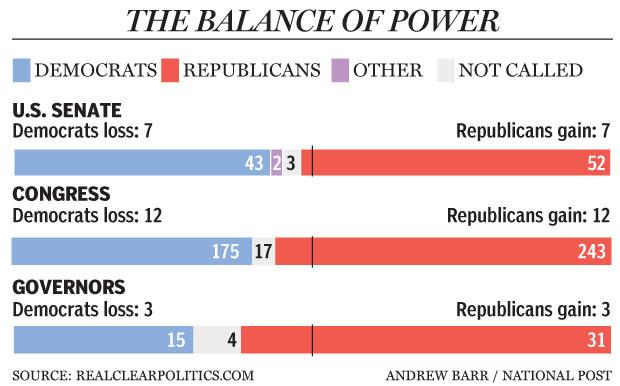 FO1106_Balance_of_power_620_AB