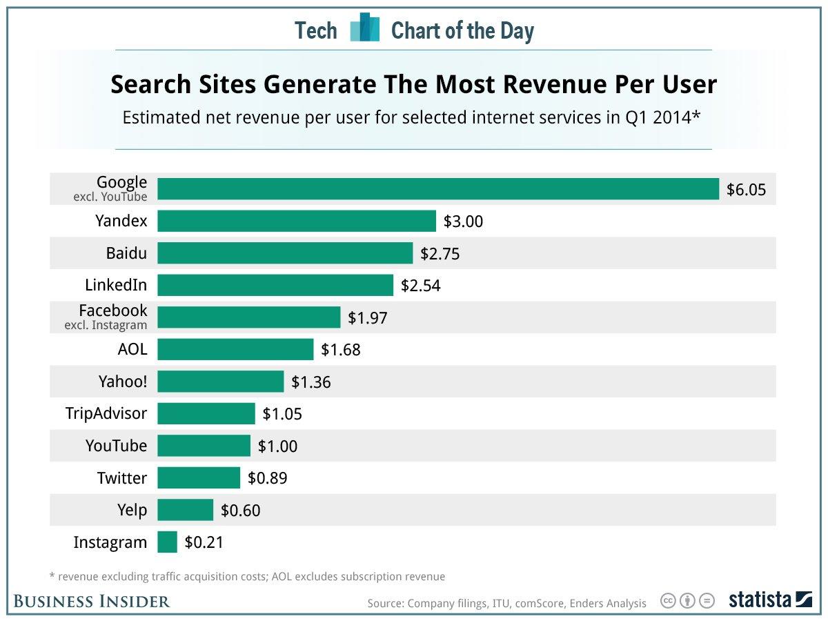 полипропилена стоимость гугл в 2014 году чтобы никогда