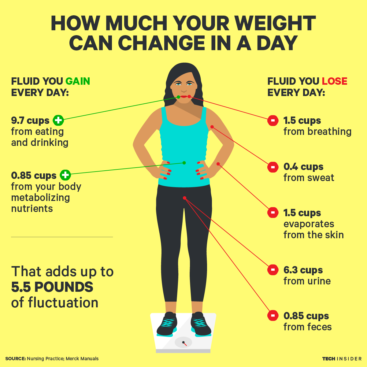 List of weight loss pills approved by fda photo 2