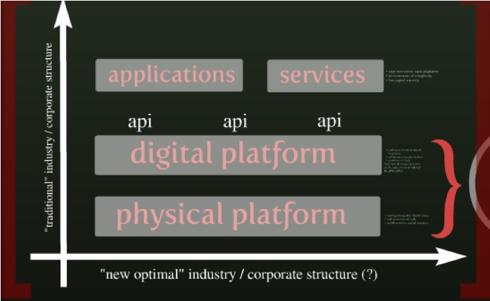 The 21st century industrial stack