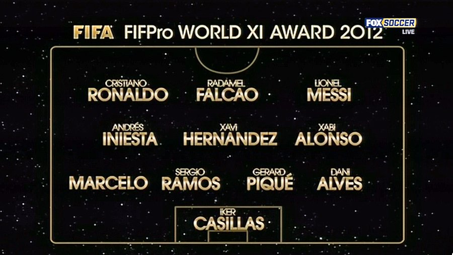 productions fifpro world xi - photo #23