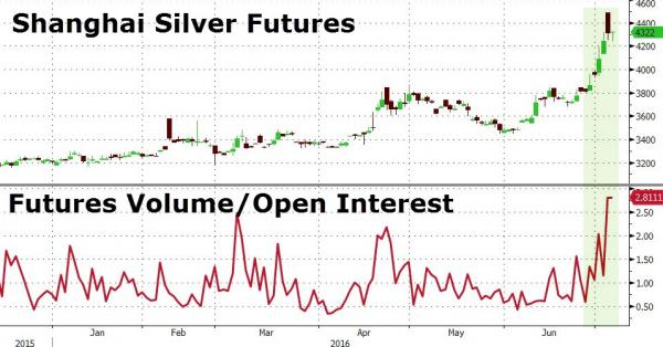 silver: economic backbone of china essay As china becomes, again, the world's largest economy, it wants the respect it  enjoyed in centuries past but it does not know how to achieve or deserve it.