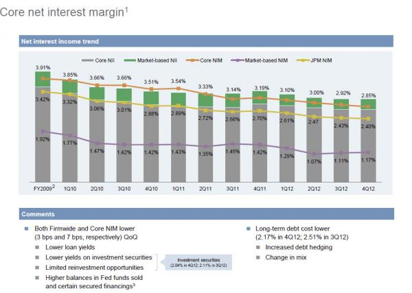 margin loans and its impact on Assume that a broker wants to offer margin lending to its customers to  sek in  stock a, the 80% margin level results in a multiplier effect of 5.