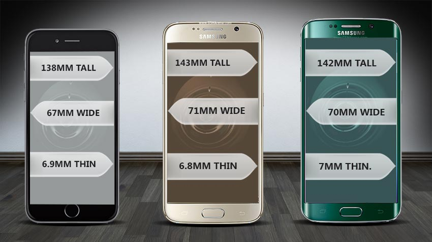 How Apple Inc. iPhone 6 Stacks Against Samsung Group S6 And S6 ...