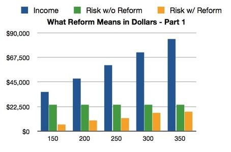 Rec Reform - Dollars.jpg