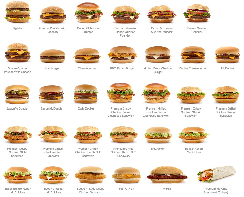 McDonald s Menu Is Completely Out Of Control   www bullfax com